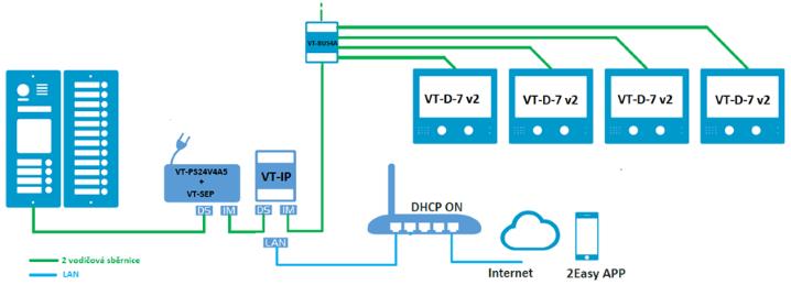 V-LINE schéma s modulem VT-IP pro bytový dům